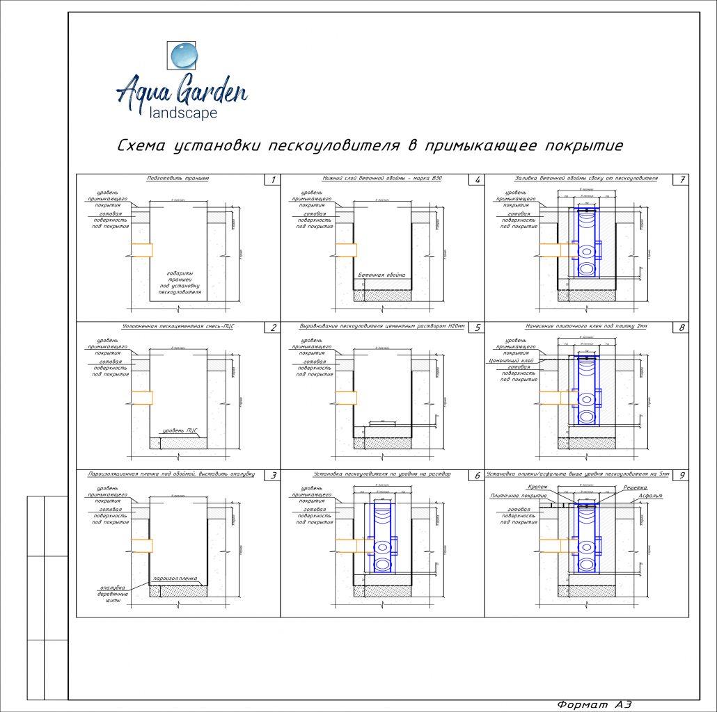 фонтан на участок (проект)