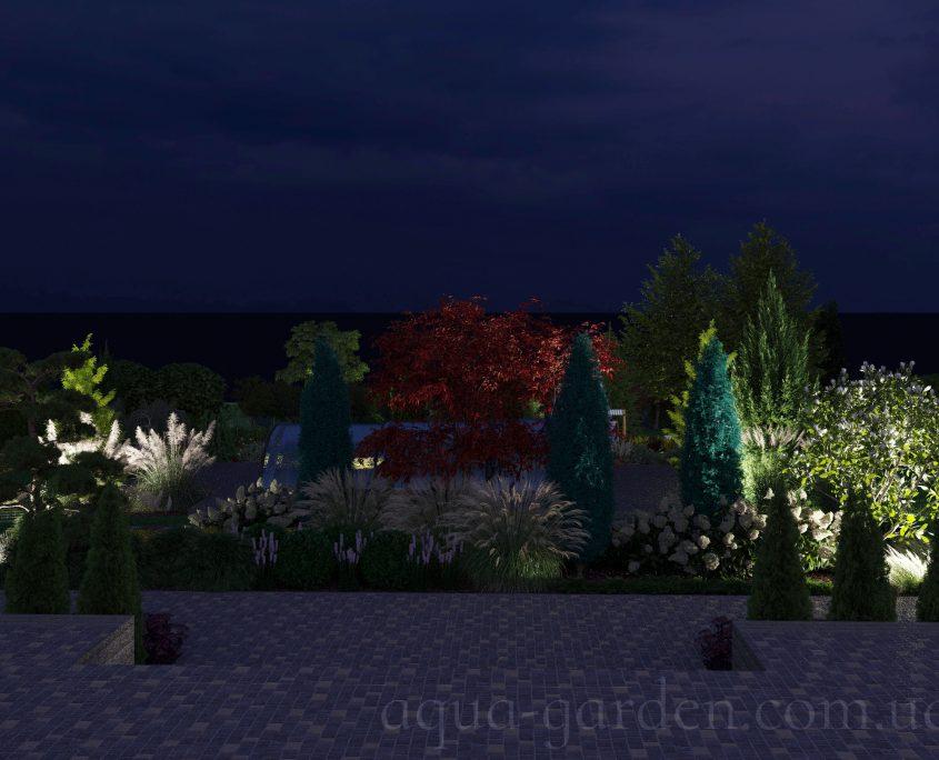 Подсветка участка - визуализация
