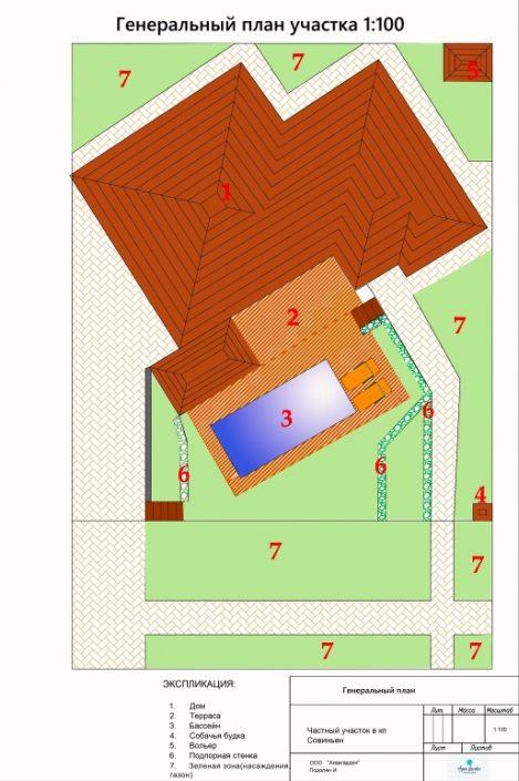 Дизайн-проект участка 40 соток