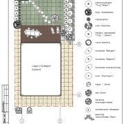 Помощь ландшафтного дизайнера при проектировании