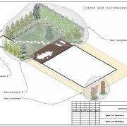Проектирование ландшафта на частном участке