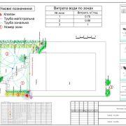 План-проект ландшафта