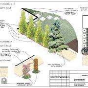 План проектирования ландшафта участка