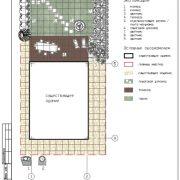 Проектирование ландшафта на загородном участке